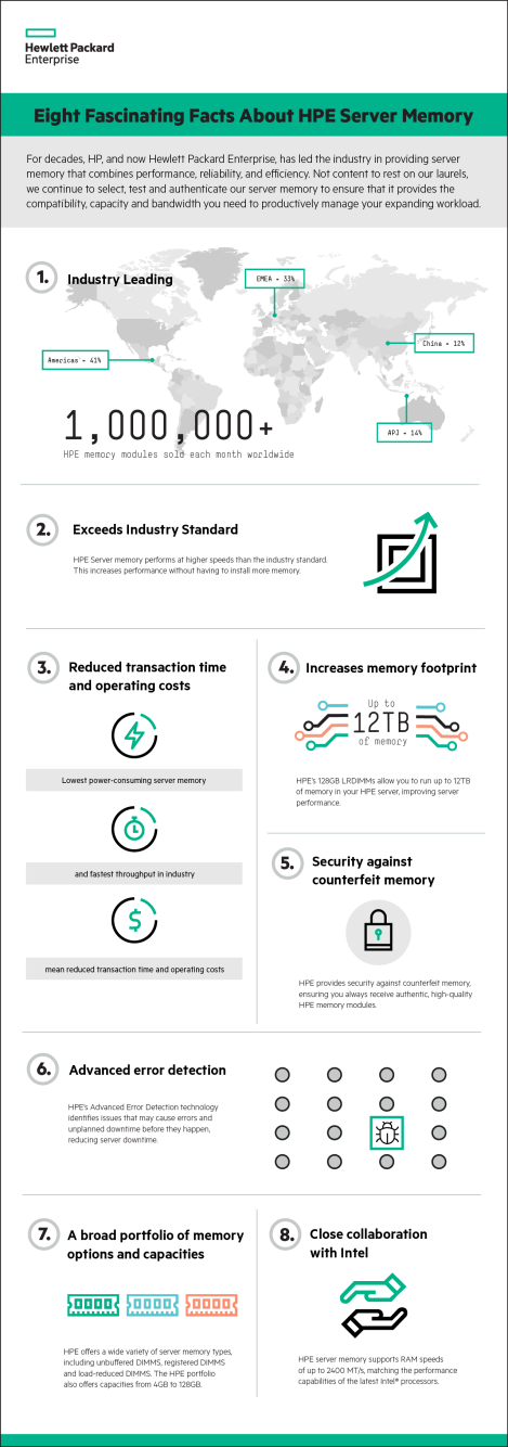 HPE Server Memory Infographic Final_.png